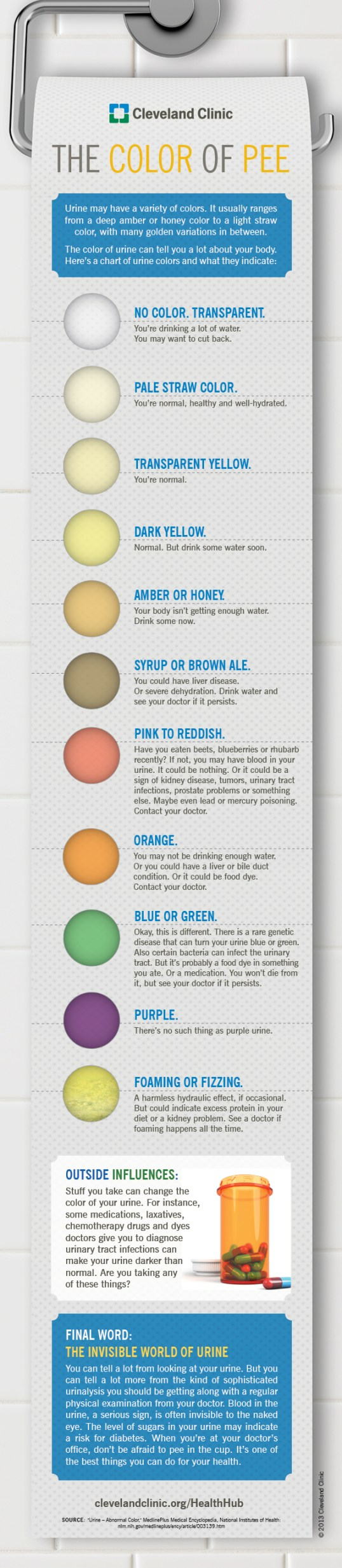 The-Color-of-Pee-Infographic