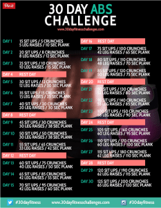 September brings a new 30-Day Challenge. This time I'm zeroing in on my belly fat with a month long focus on my abs.