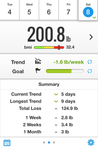 Onederland here I come! Just 0.8+ lbs. shy of finally weighing less than 200 lbs. I think I hit it next Saturday.