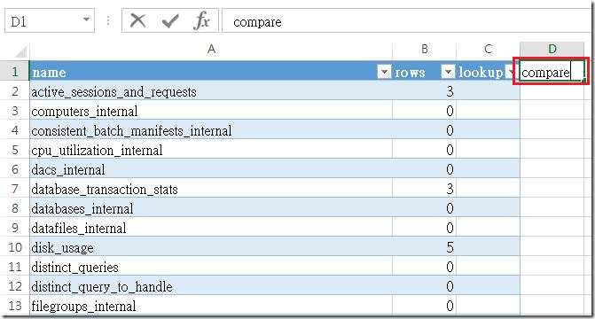 [SQL][Excel]利用 Excel 來比對兩個資料庫的數據量是否相同   五餅二魚工作室 - 點部落