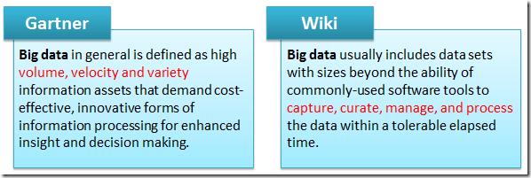 [Big Data]Big Data(海量數據)是什麼?   gipi的學習筆記-經營管理,數據思考,終身學習 - 點部落