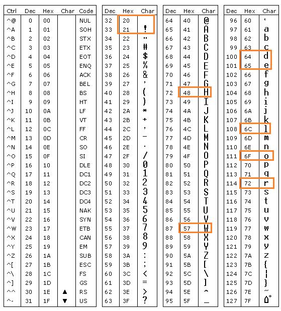 [C#][.NET]16進位字串(Hex string)與位元組陣列Byte[]轉換   史丹利好熱 - 點部落