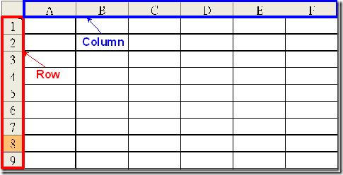 [ADO.NET] 如何 使用 OLE DB 讀寫 Excel / 建立 Excel 檔案 (二)   余小章 @ 大內殿堂 - 點部落