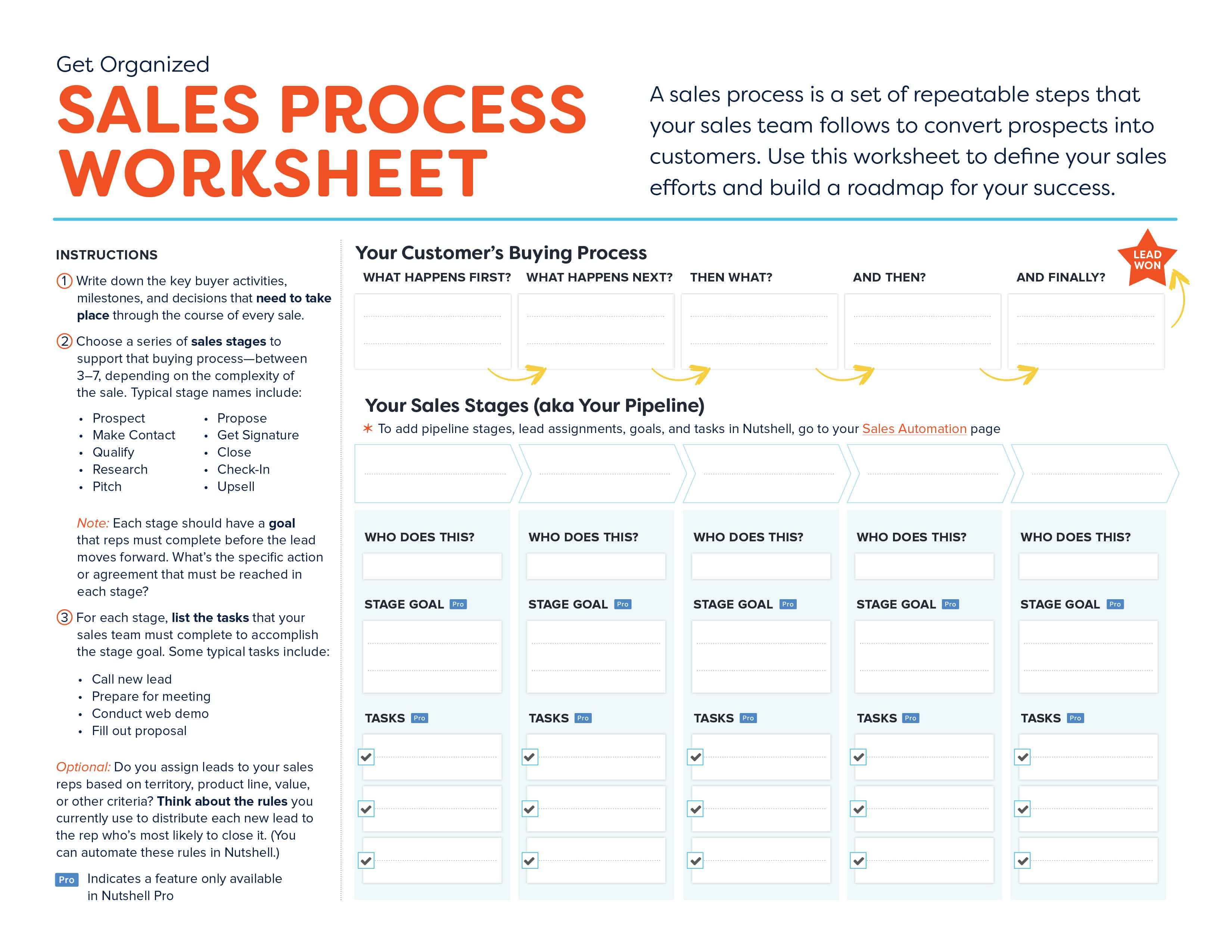 The Electoral Process Worksheet
