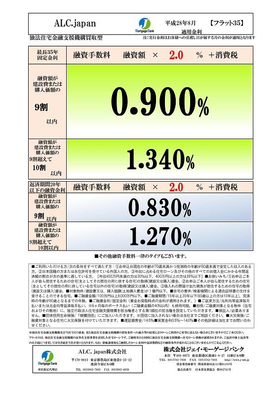 201608フラット35金利情報