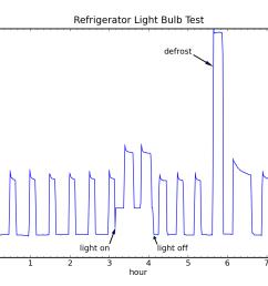 light  [ 1200 x 900 Pixel ]