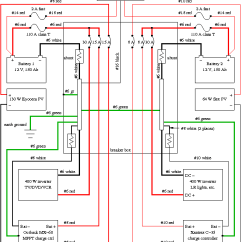 Diy Solar Panel Wiring Diagram Gy6 150cc Stator My Modest Setup Do The Math For Initial Dual System