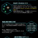 旧DarkXMCureルール