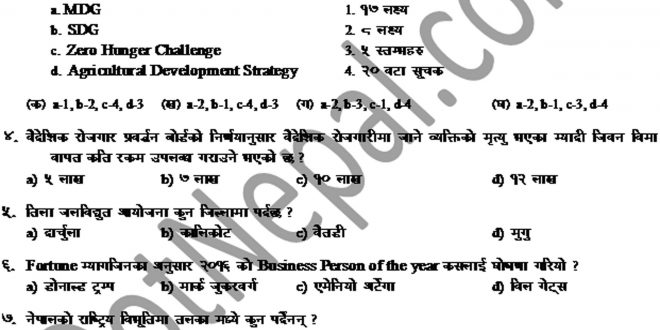 General Knowledge and Aptitude Test : Section Officer GK