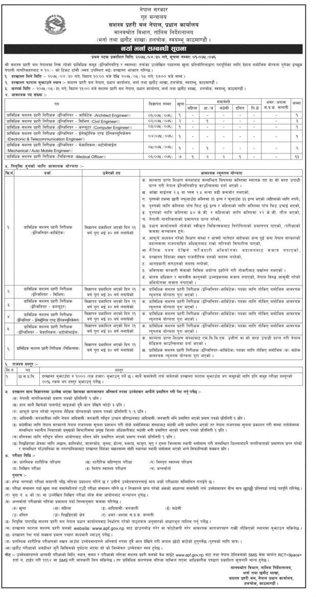 APF Vacancy 2075 Engineers Job
