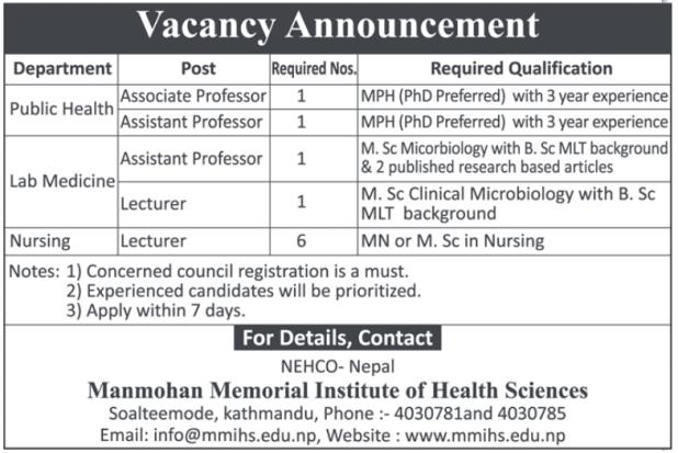Manmohan Memorial Institute Vacancy 2075
