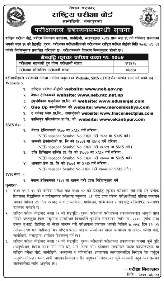NEB Supplementary Result Published : Class 12 Grade Result