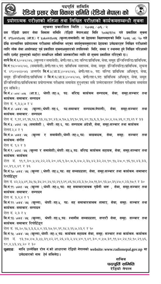 Radio Nepal Practical Result 2075