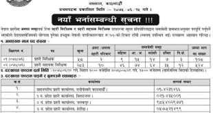 nepal police asi vacancy 2075 Archives - DotNepal: Loksewa, Job