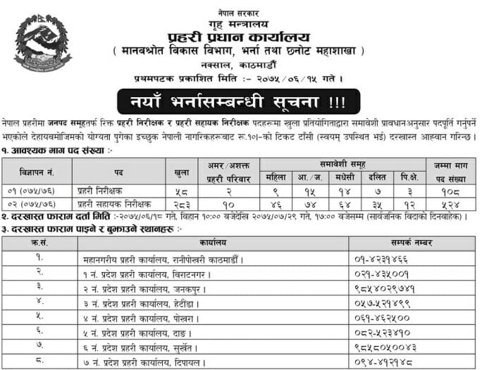 Nepal Police Vacancy 2075 : Police Inspector and Sub-Inspector