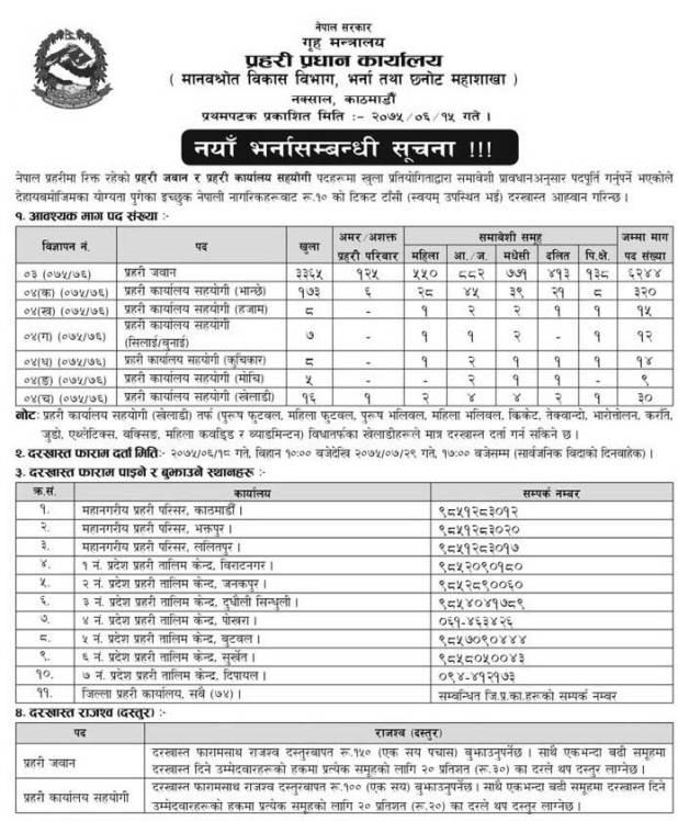 Nepal-Police-Jawan-Vacancy