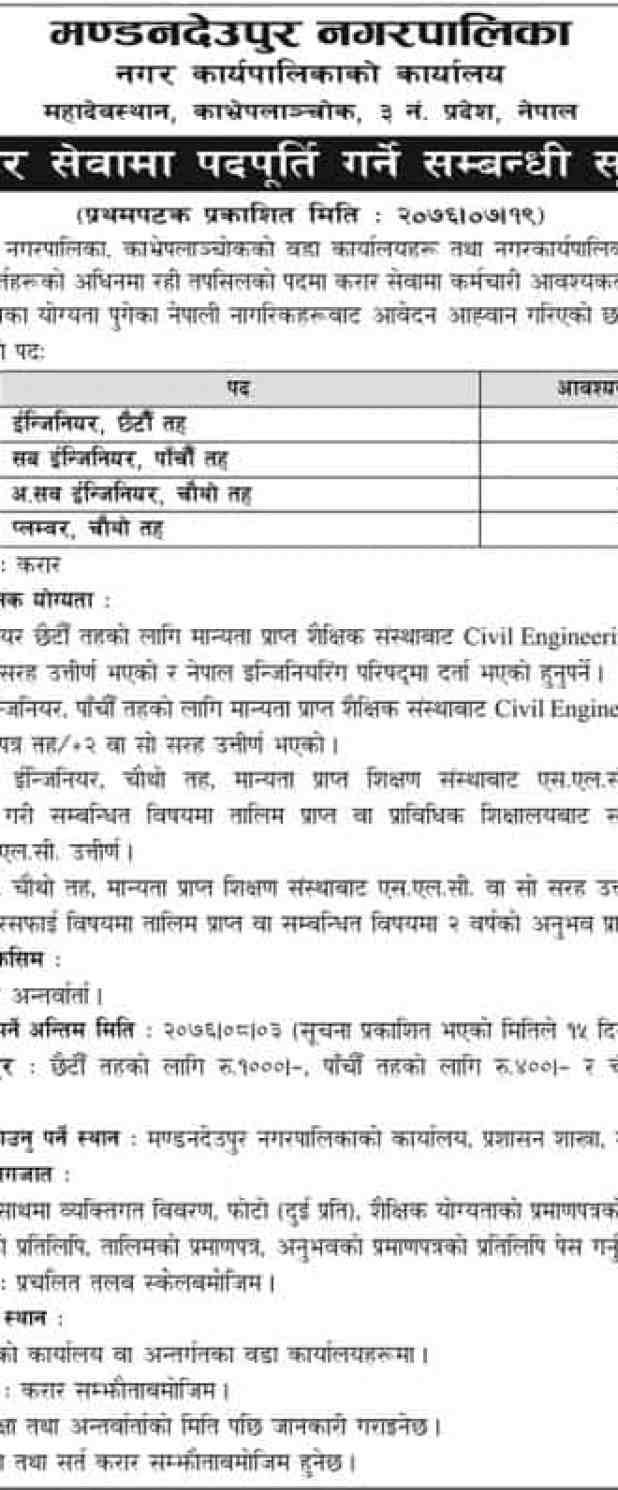 Mandan Deupur Nagarpalika vacancy 2076