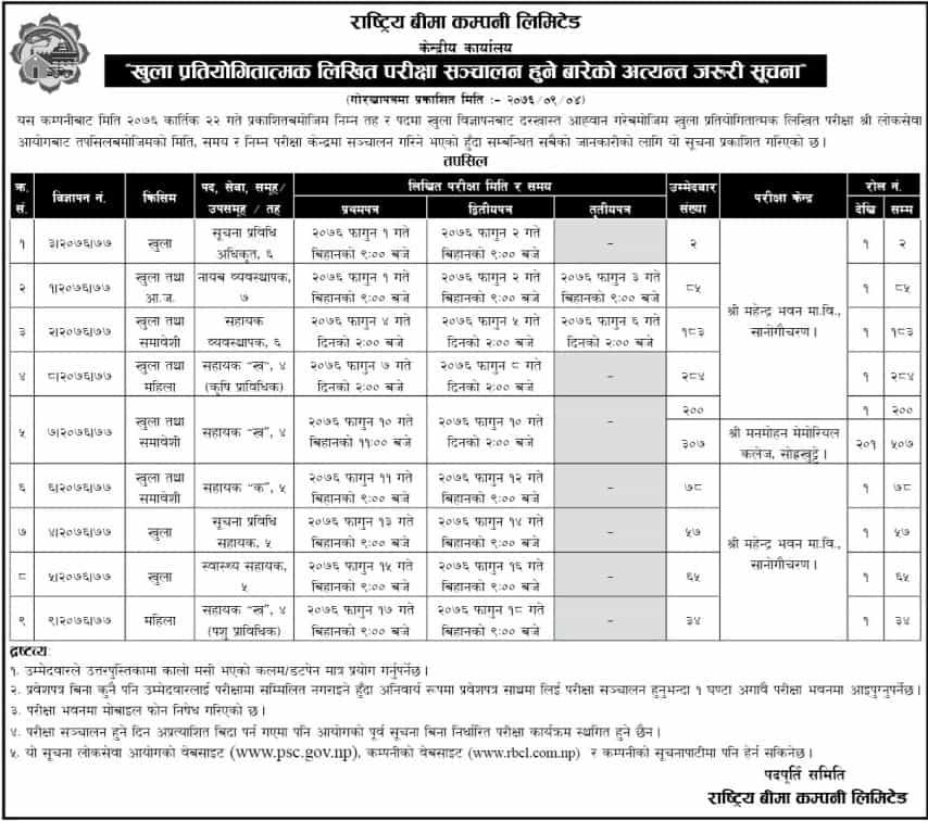 Rastriya Beema Company Limited Exam Centre 2076