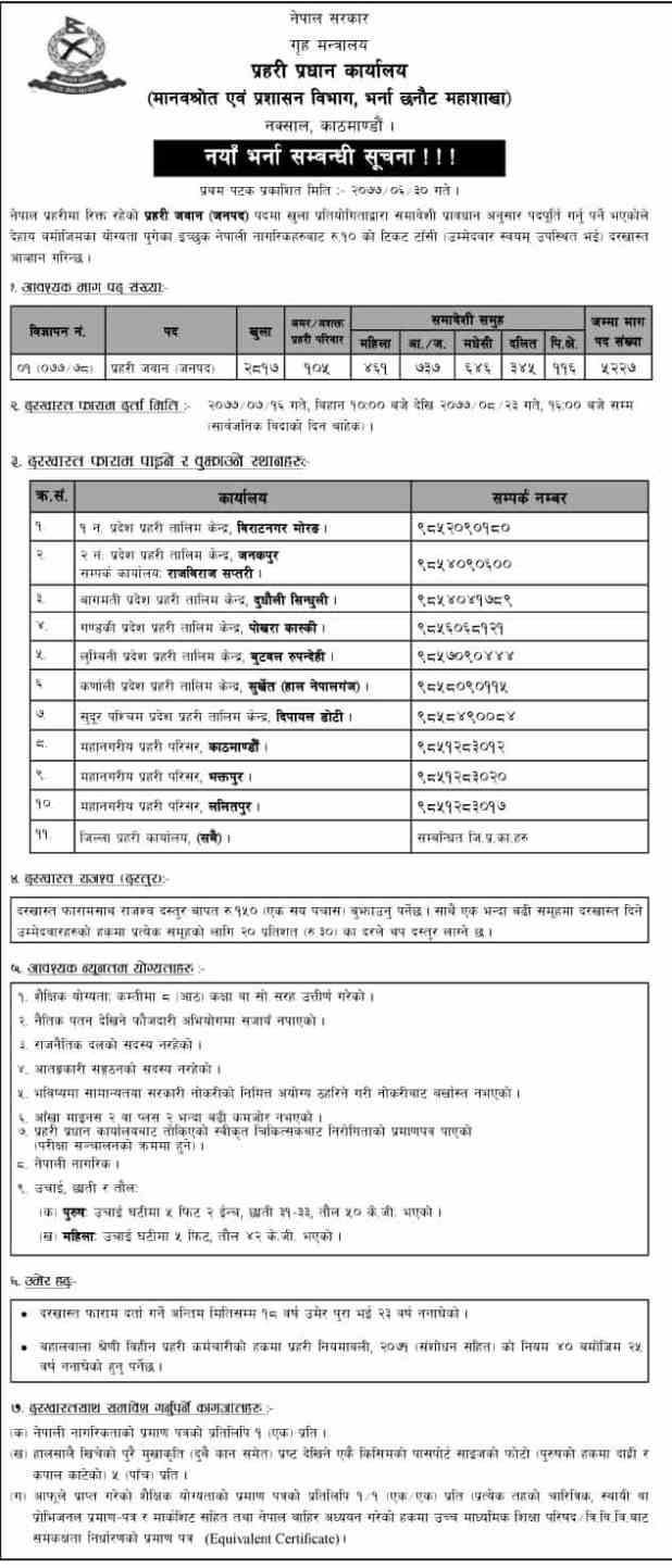 Nepal police jawan vacancy 2077