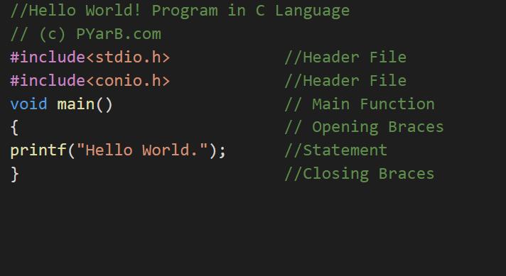 Hello World in C Language