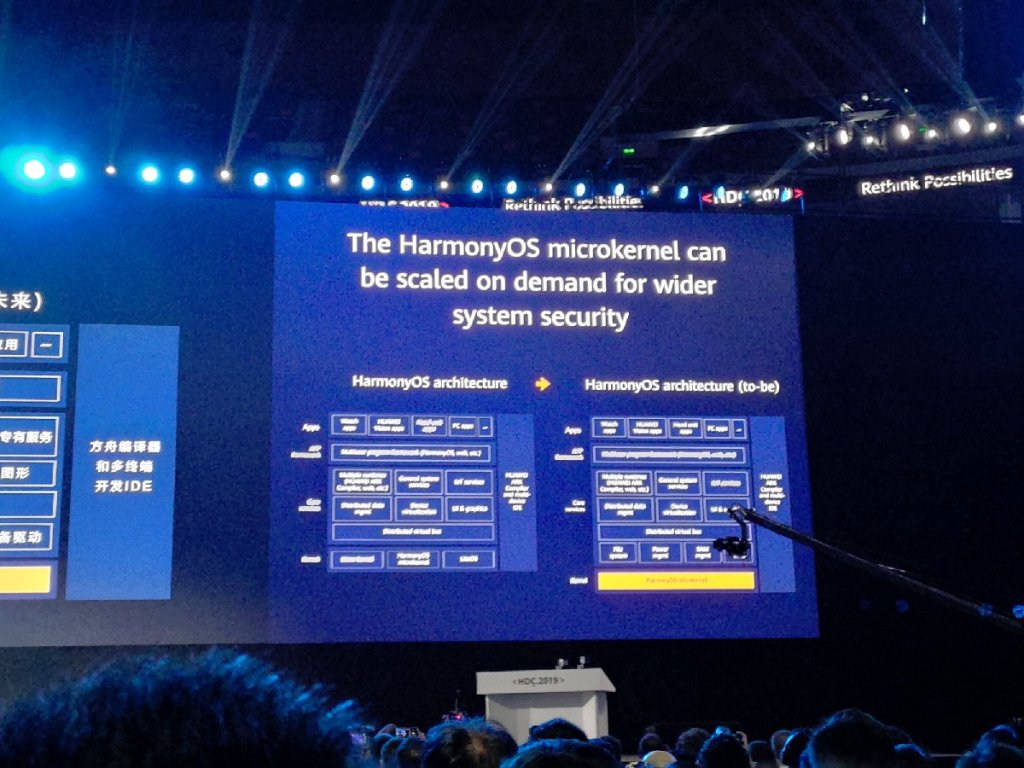 Harmony OS Huawei Developer Conference