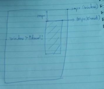 Cách tạo Sticky Sidebar với jQuery