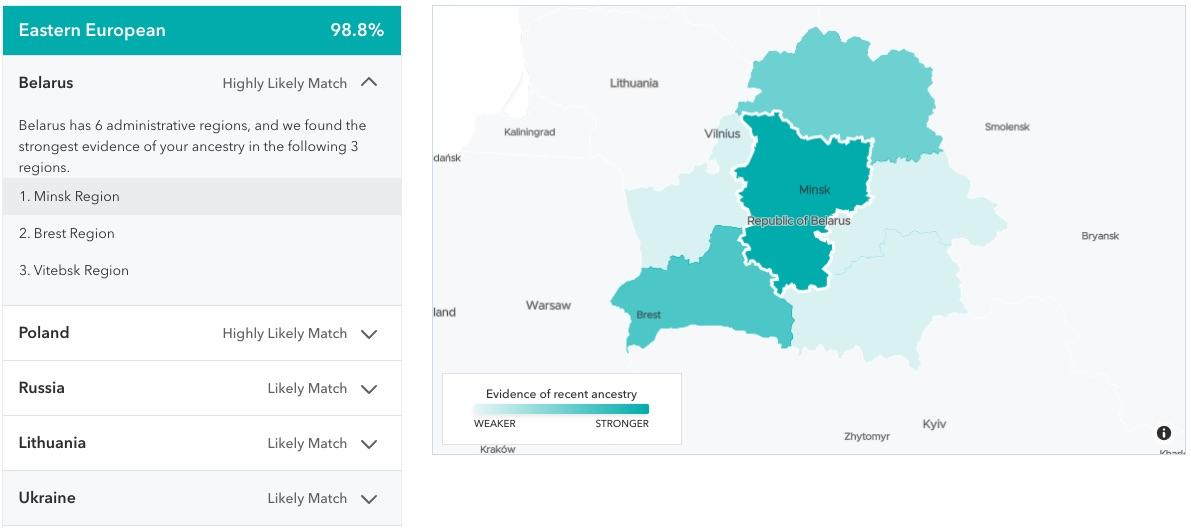ancestry - belarus