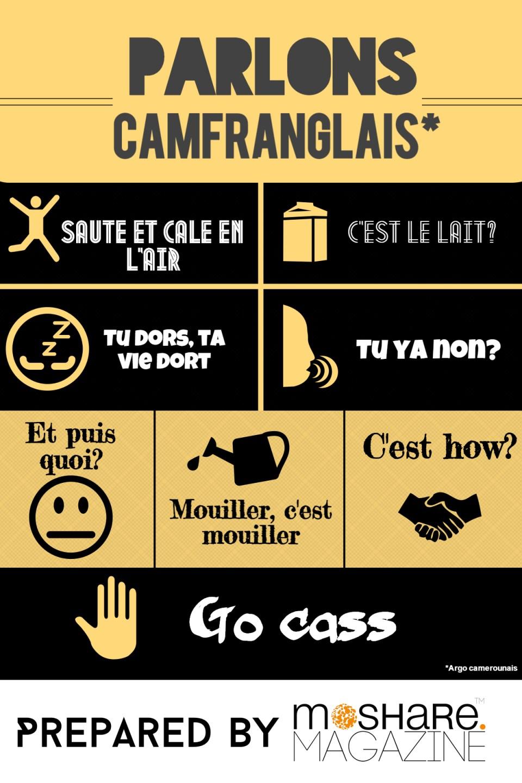 Parlons Camfranglais