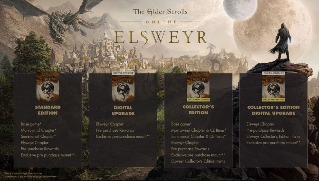 elsweyr-purchase-info