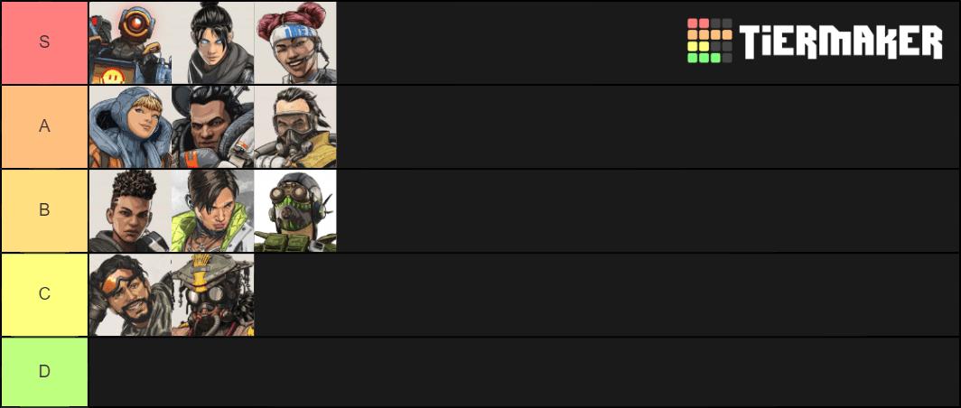 Apex Tier List Season 3