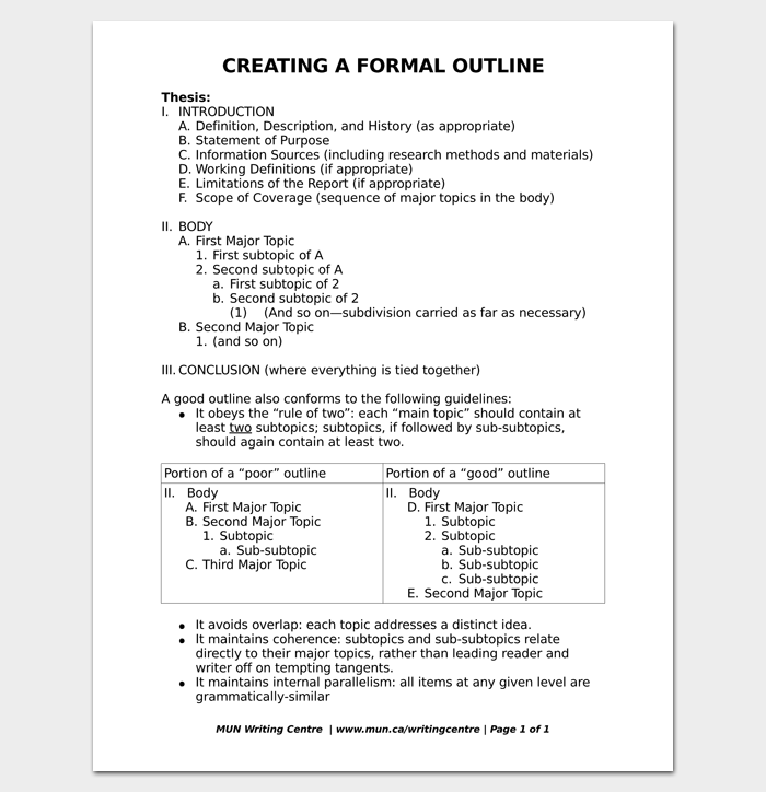 Formal Outline Template 10 Formats And Examples Dotxes