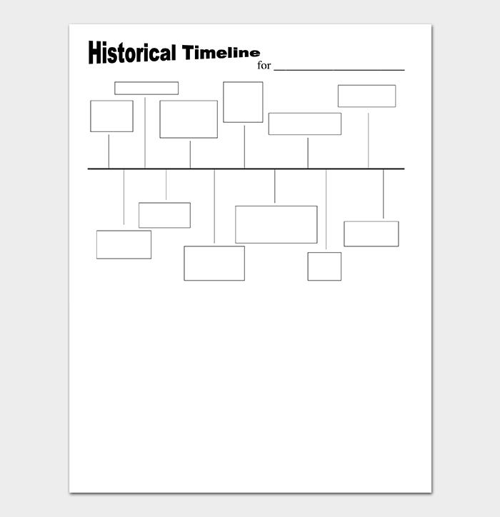 Home School History Timeline