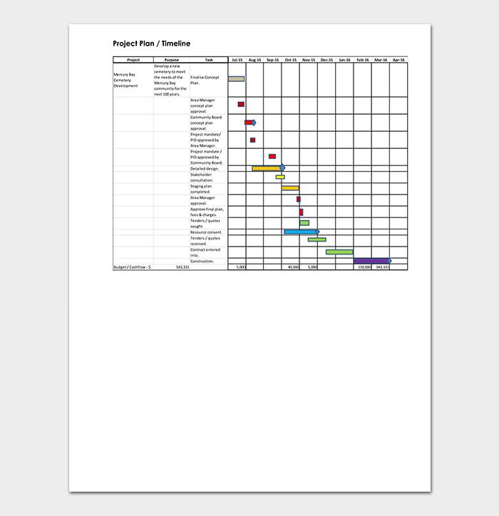Project Plan Timeline