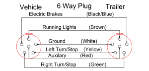 Plug Wiring Diagram | Double A Trailers