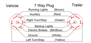 Plug Wiring Diagram | Double A Trailers