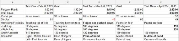Check out my progress chart I had to do for Pilates!