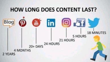 Content Graphic Challenge