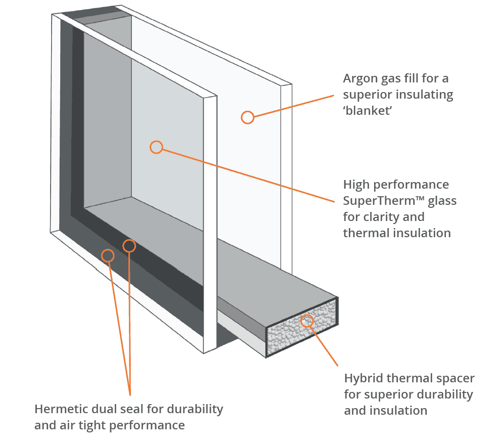 medium resolution of new thermal spacer diagram