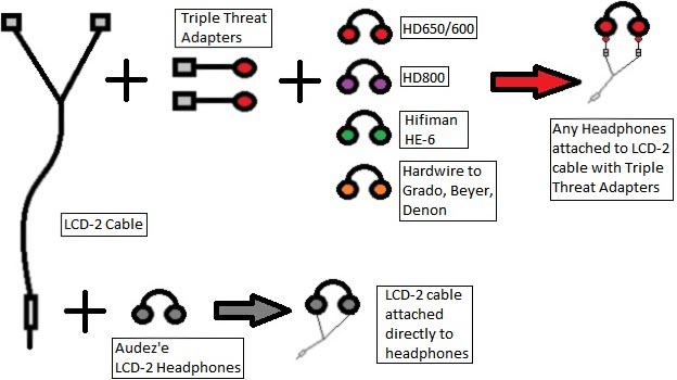 Audeze Headphone Wiring Diagrams : 32 Wiring Diagram