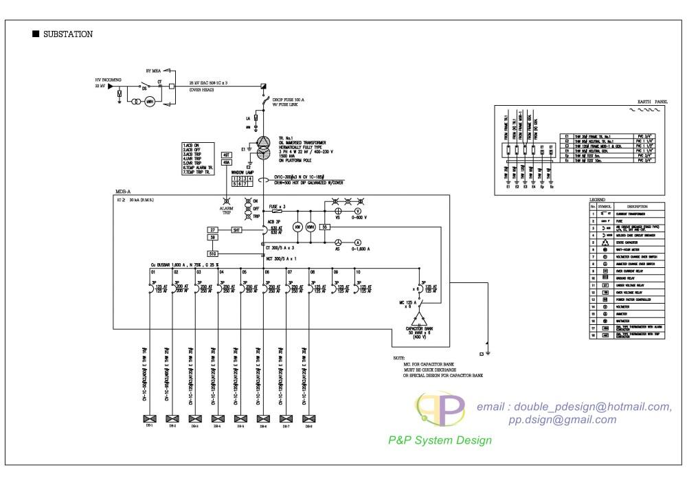 medium resolution of electrical single line diagram sample sample single line diagram electrical single line diagram example chaiveewanresume drawing