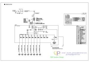 Portfolio | P&P System Design