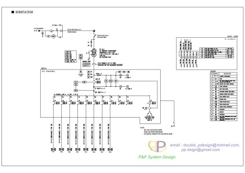 small resolution of electrical single line diagram sample sample single line diagram electrical single line diagram example chaiveewanresume drawing