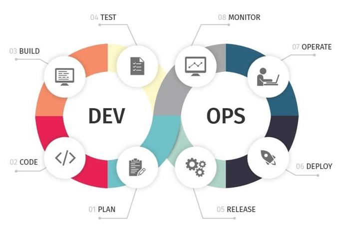 DATABASE FORUM: Pluggable Databases for DevOps – Making Individual Developer Databases a Reality (7/25)