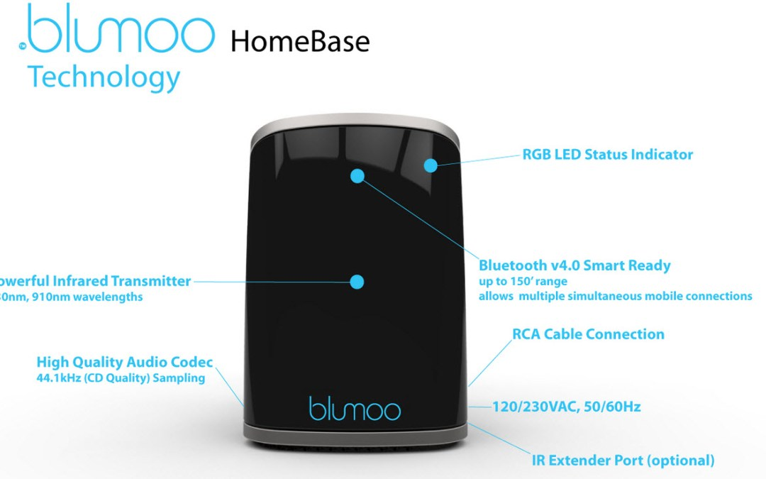 Add Blumoo and ditch all those remotes