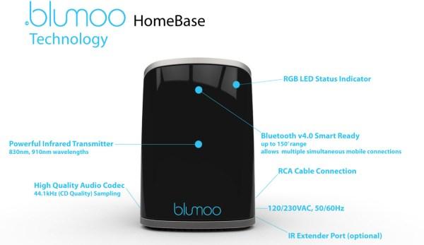 Blumoo remote controller