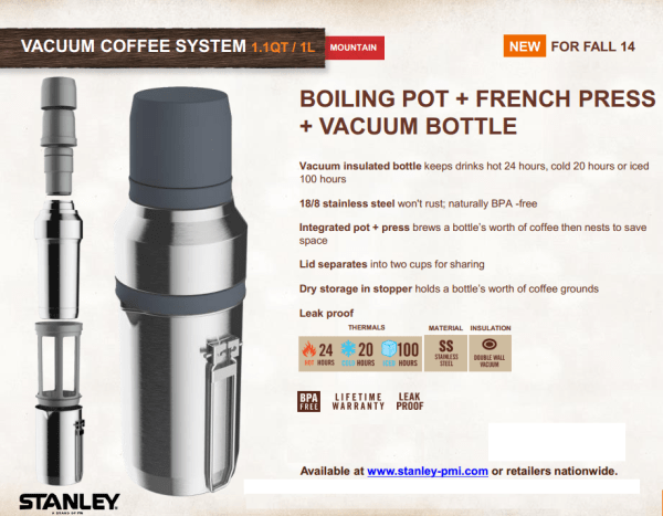 Stanley Boiling Pot