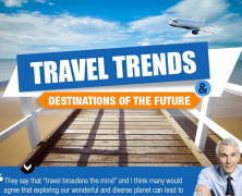 Travel trends