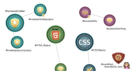 Mozilla Webmaker Badges