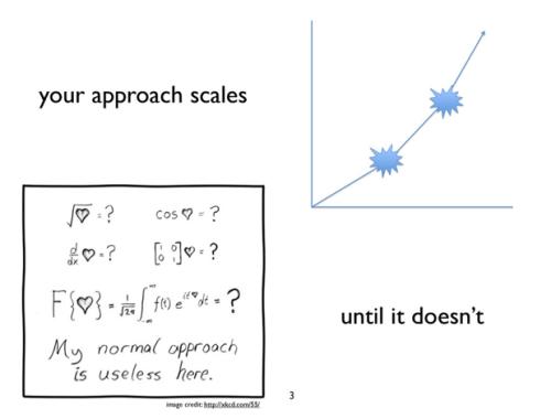 Minimum Viable Bureaucracy - Scale