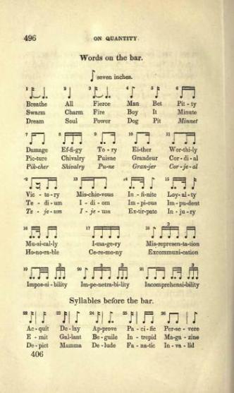 vocal rhythm patterns